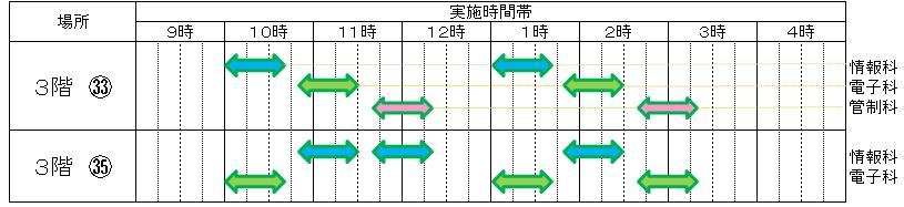 OPスケジュール表